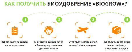 BioGrow купить в Кызыл